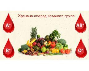 Хранене според кръвната група.
